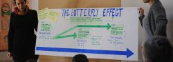 the butterfly effect training course